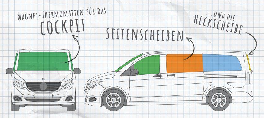 Mercedes-Benz V-Klasse und Vito Fenster Scheiben