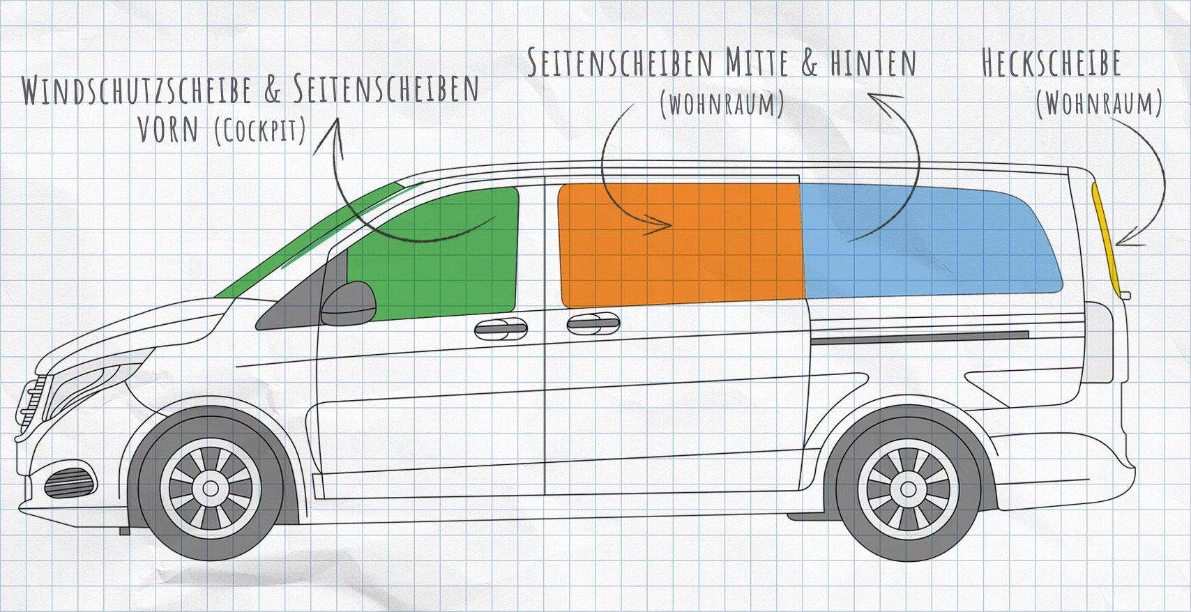 Schwarz Fahrgastraum Mercedes Vito W639 Extralang 2-Schiebetür