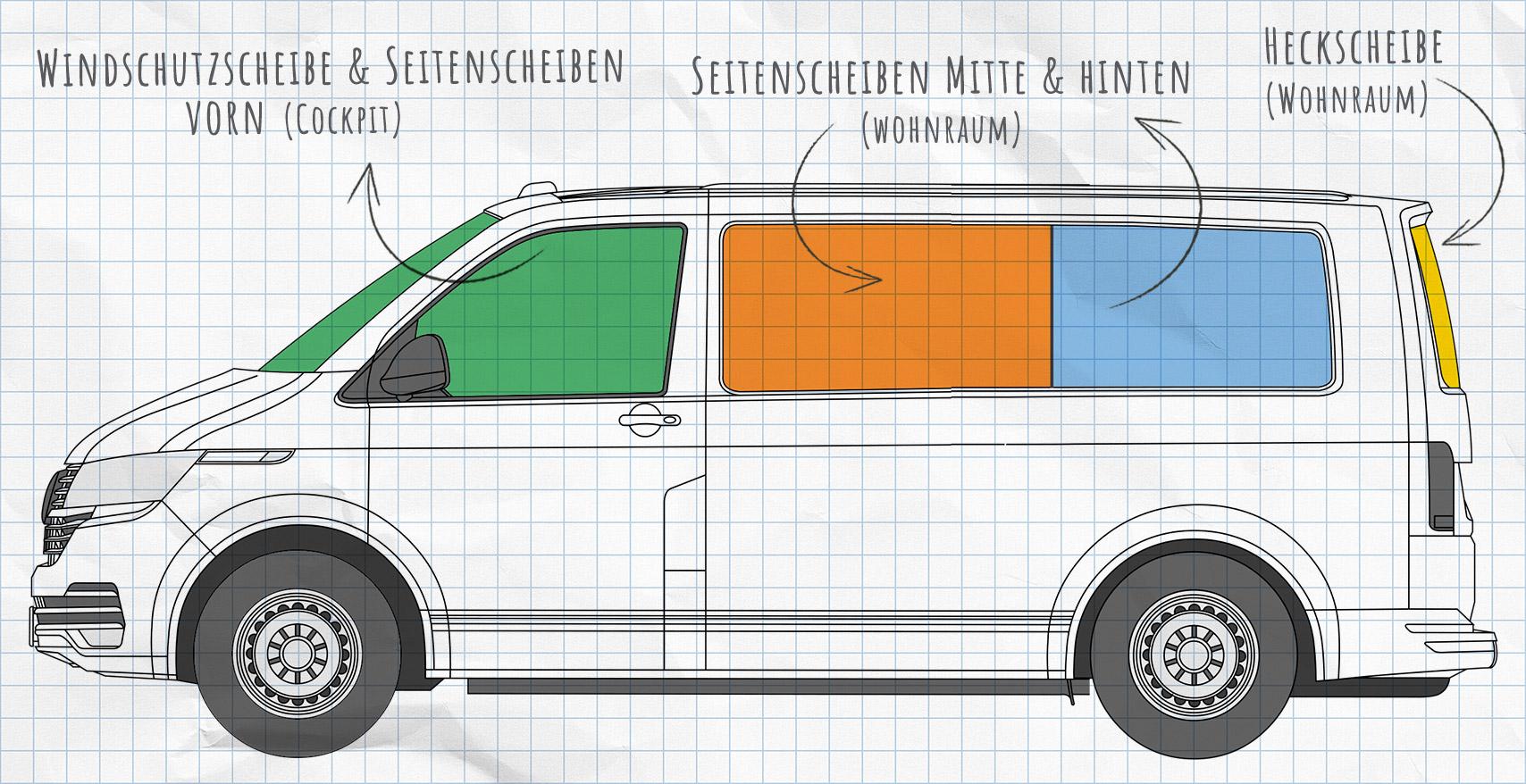 Thermomatten-Set f/ür VW LT 35 ab Baujahr 1997 grau