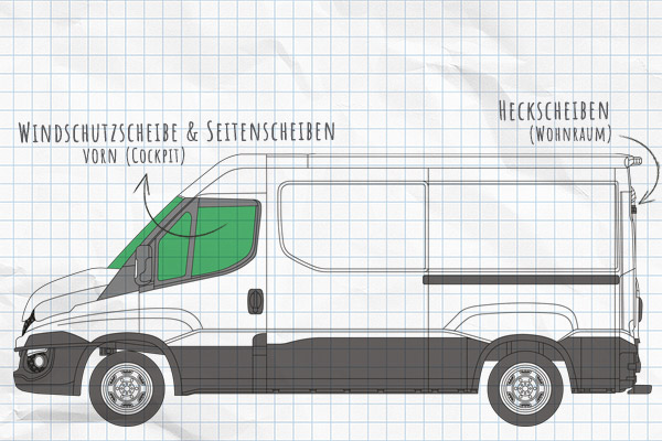 Magnet-Thermomatten Iveco Daily 6 und 7
