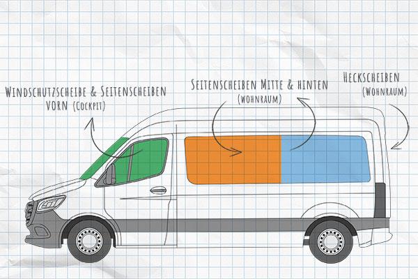 Magnet-Thermomatten Mercedes Sprinter 3